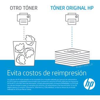 comparativa grafica de los costos de reimpresion de los toner hp